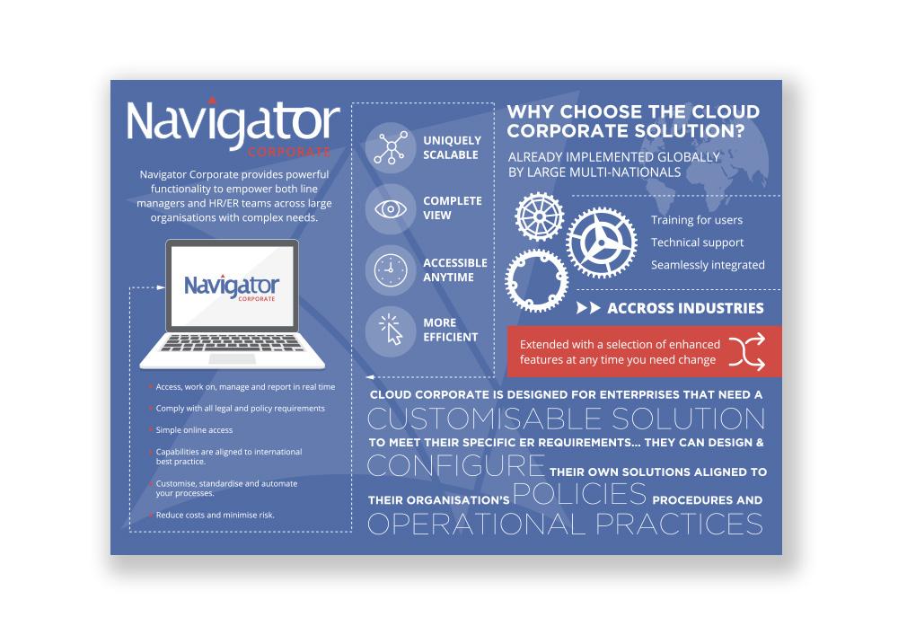 ER Navigator Infographic